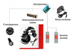 "Комплект ""СКУД для салона красоты"""
